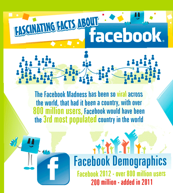 demografía de facebook