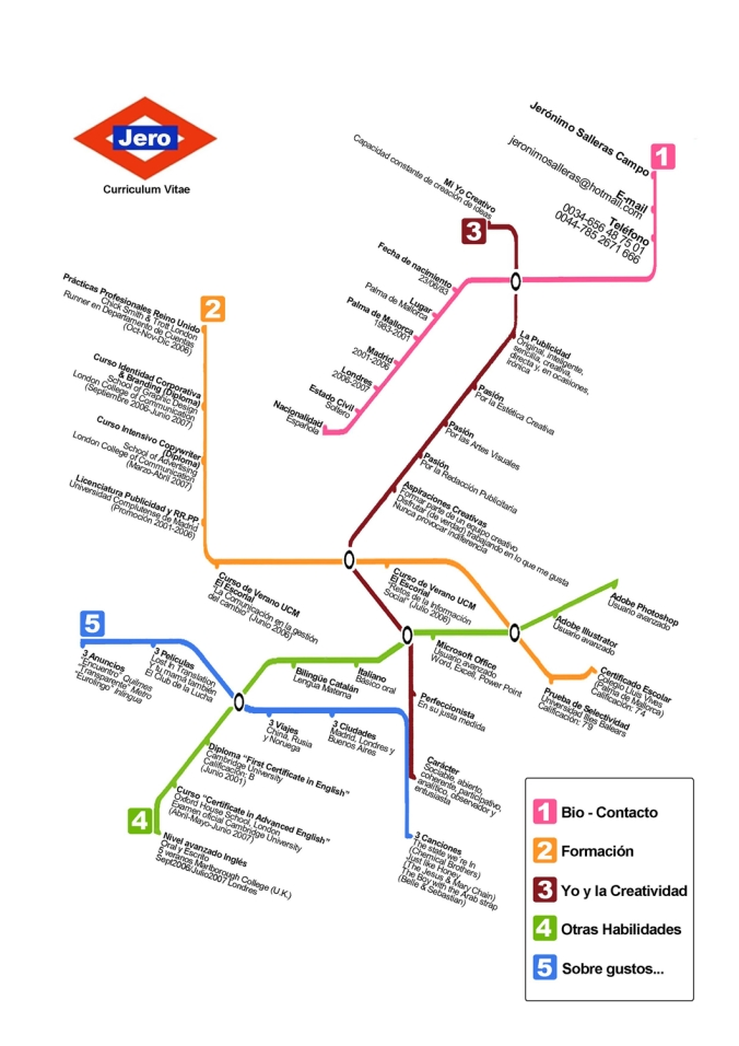metro-cv-original